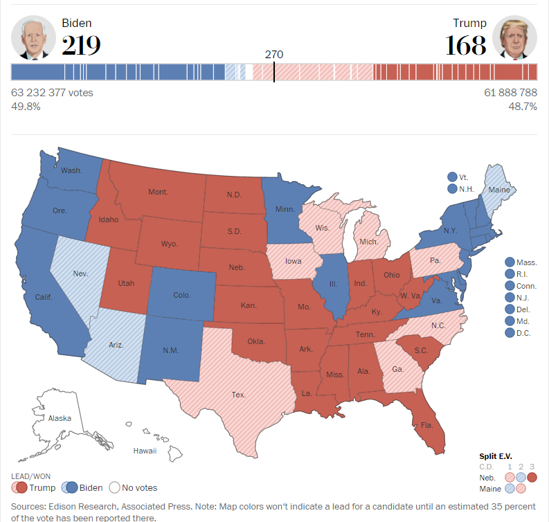 У США завершились президентські вибори